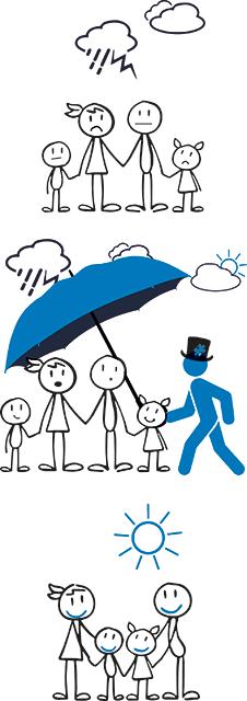 Symbolgrafik - FamilienBüro Deutschland hilft Familien bei zahlreichen Problemen
